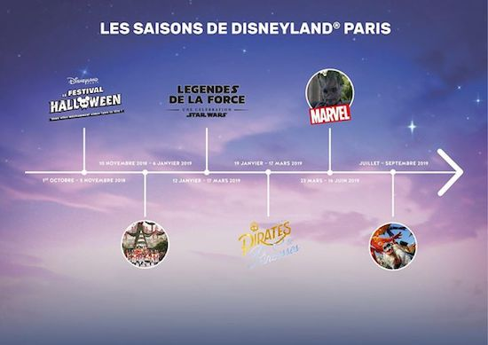 Time line saisons a disneyland paris