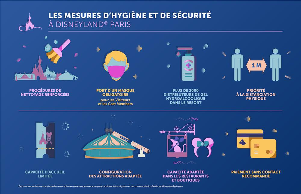 Disneylandparis mesures hygiene securite fr