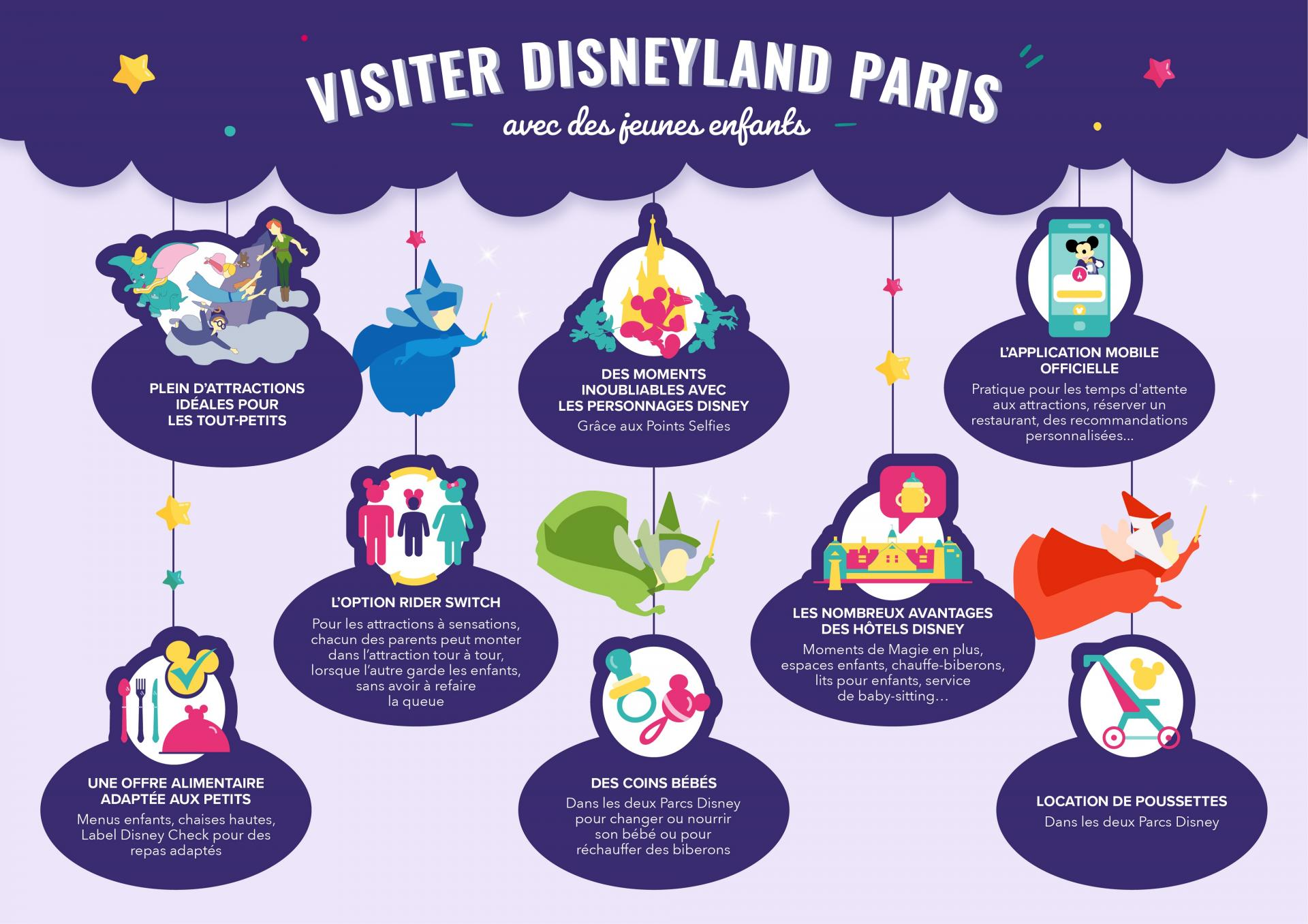 Infographie guide parent enfant Disneyland Paris